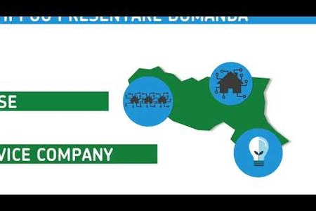 Infografica Fondo Energia - prima call 2019